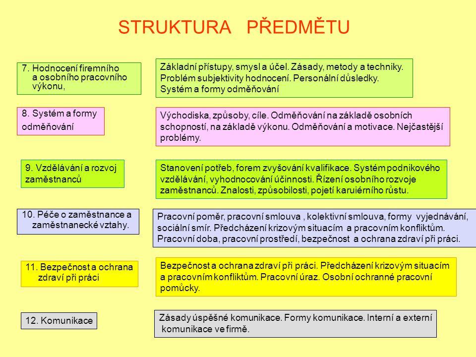 STRUKTURA PŘEDMĚTU 8.Systém a formy odměňování Východiska, způsoby, cíle.