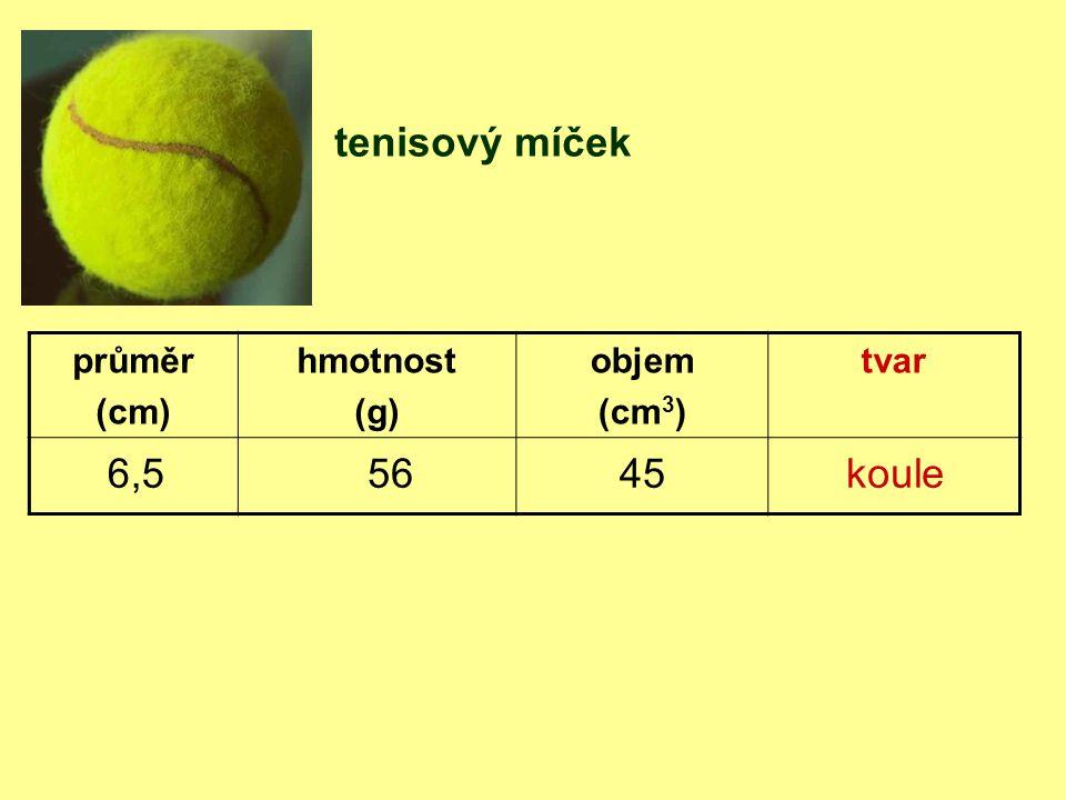 tenisový míček průměr (cm) hmotnost (g) objem (cm 3 ) tvar 6,55645koule