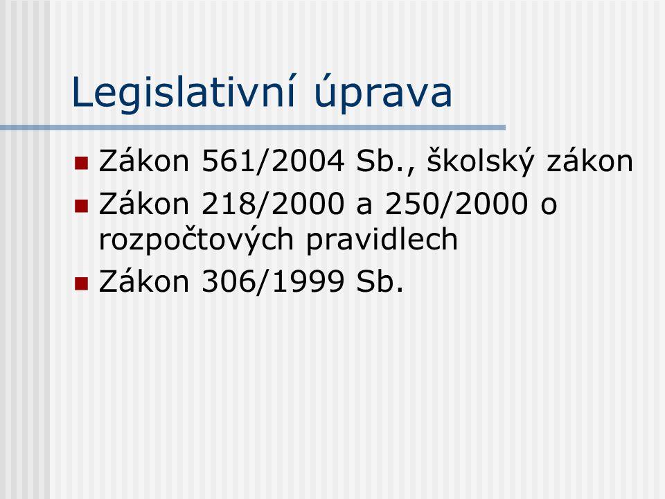 Legislativní úprava Zákon 561/2004 Sb., školský zákon Zákon 218/2000 a 250/2000 o rozpočtových pravidlech Zákon 306/1999 Sb.