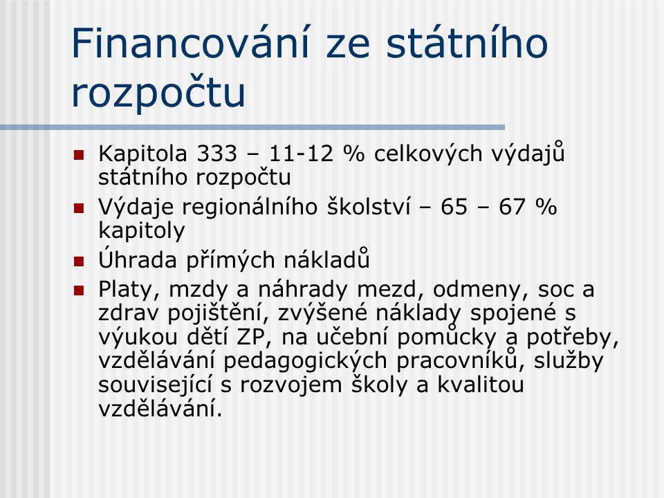 Financování ze státního rozpočtu Kapitola 333 – 11-12 % celkových výdajů státního rozpočtu Výdaje regionálního školství – 65 – 67 % kapitoly Úhrada př