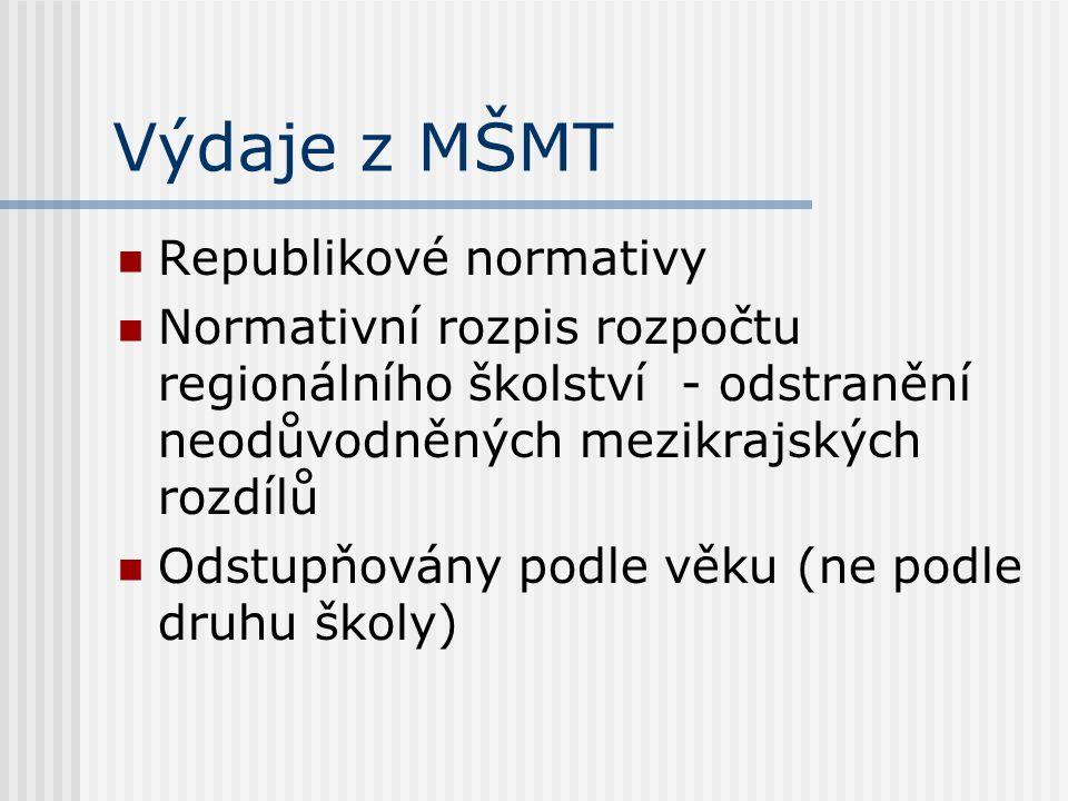 Výdaje z MŠMT Republikové normativy Normativní rozpis rozpočtu regionálního školství - odstranění neodůvodněných mezikrajských rozdílů Odstupňovány po