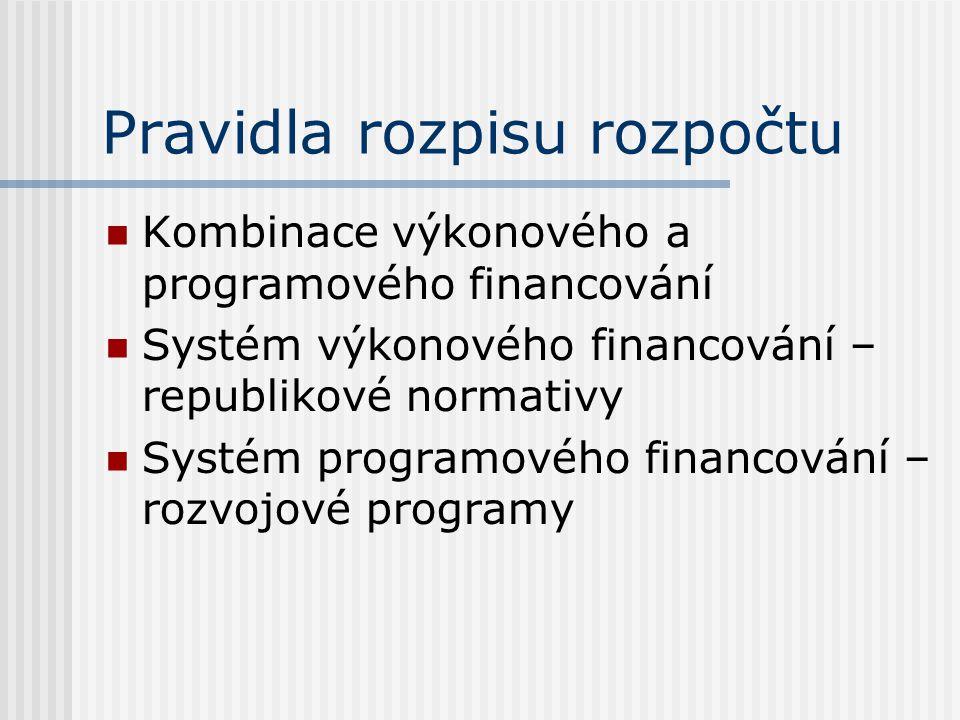 Pravidla rozpisu rozpočtu Kombinace výkonového a programového financování Systém výkonového financování – republikové normativy Systém programového fi