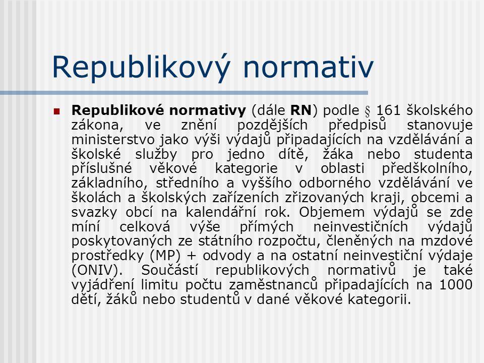 Republikový normativ Republikové normativy (dále RN) podle § 161 školského zákona, ve znění pozdějších předpisů stanovuje ministerstvo jako výši výdaj