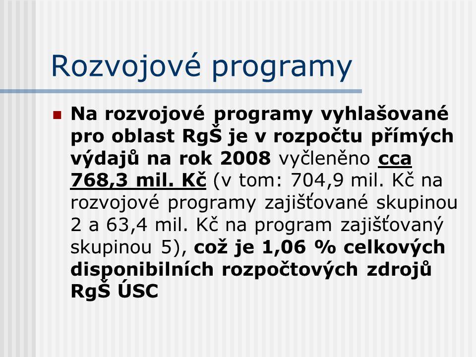 Rozvojové programy Na rozvojové programy vyhlašované pro oblast RgŠ je v rozpočtu přímých výdajů na rok 2008 vyčleněno cca 768,3 mil. Kč (v tom: 704,9