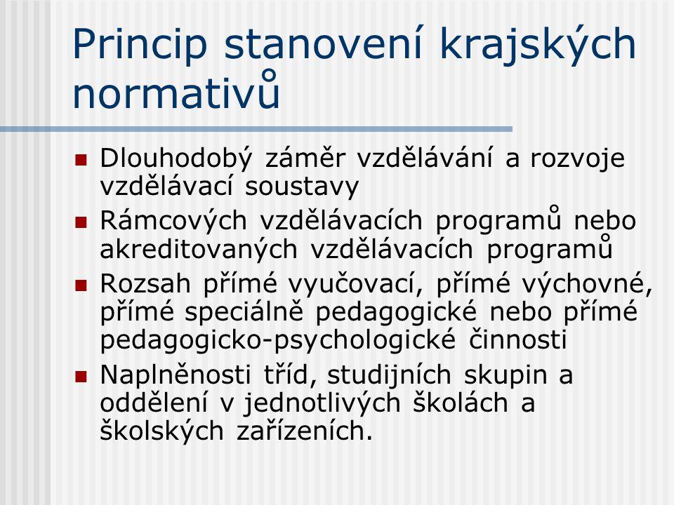 Princip stanovení krajských normativů Dlouhodobý záměr vzdělávání a rozvoje vzdělávací soustavy Rámcových vzdělávacích programů nebo akreditovaných vz