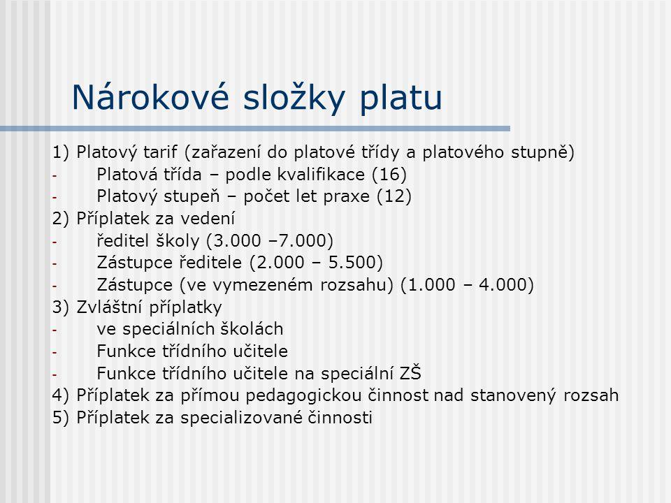 Nárokové složky platu 1) Platový tarif (zařazení do platové třídy a platového stupně) - Platová třída – podle kvalifikace (16) - Platový stupeň – poče