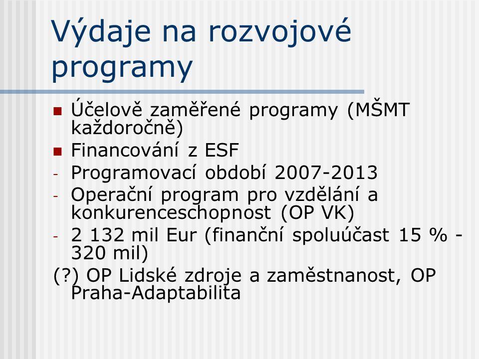 Výdaje na rozvojové programy Účelově zaměřené programy (MŠMT každoročně) Financování z ESF - Programovací období 2007-2013 - Operační program pro vzdě