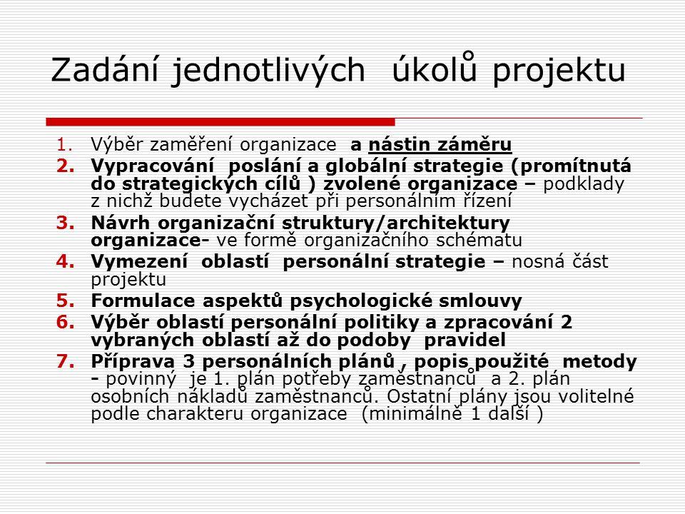 Zadání jednotlivých úkolů projektu 1.Výběr zaměření organizace a nástin záměru 2.Vypracování poslání a globální strategie (promítnutá do strategických cílů ) zvolené organizace – podklady z nichž budete vycházet při personálním řízení 3.Návrh organizační struktury/architektury organizace- ve formě organizačního schématu 4.Vymezení oblastí personální strategie – nosná část projektu 5.Formulace aspektů psychologické smlouvy 6.Výběr oblastí personální politiky a zpracování 2 vybraných oblastí až do podoby pravidel 7.Příprava 3 personálních plánů, popis použité metody - povinný je 1.