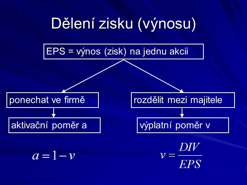 Dělení zisku (výnosu) EPS = výnos (zisk) na jednu akcii ponechat ve firměrozdělit mezi majitele aktivační poměr avýplatní poměr v