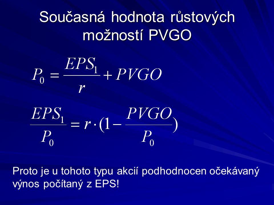 Současná hodnota růstových možností PVGO Proto je u tohoto typu akcií podhodnocen očekávaný výnos počítaný z EPS!