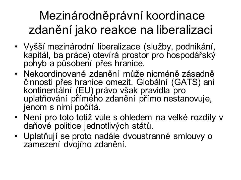 Mezinárodněprávní koordinace zdanění jako reakce na liberalizaci Vyšší mezinárodní liberalizace (služby, podnikání, kapitál, ba práce) otevírá prostor pro hospodářský pohyb a působení přes hranice.