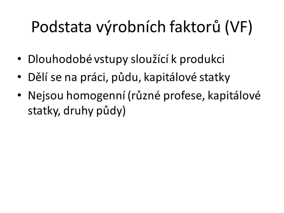 Podstata výrobních faktorů (VF) Dlouhodobé vstupy sloužící k produkci Dělí se na práci, půdu, kapitálové statky Nejsou homogenní (různé profese, kapit