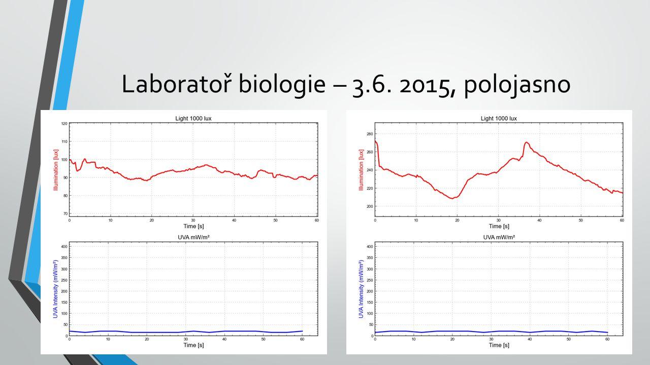 Laboratoř biologie – 3.6. 2015, polojasno