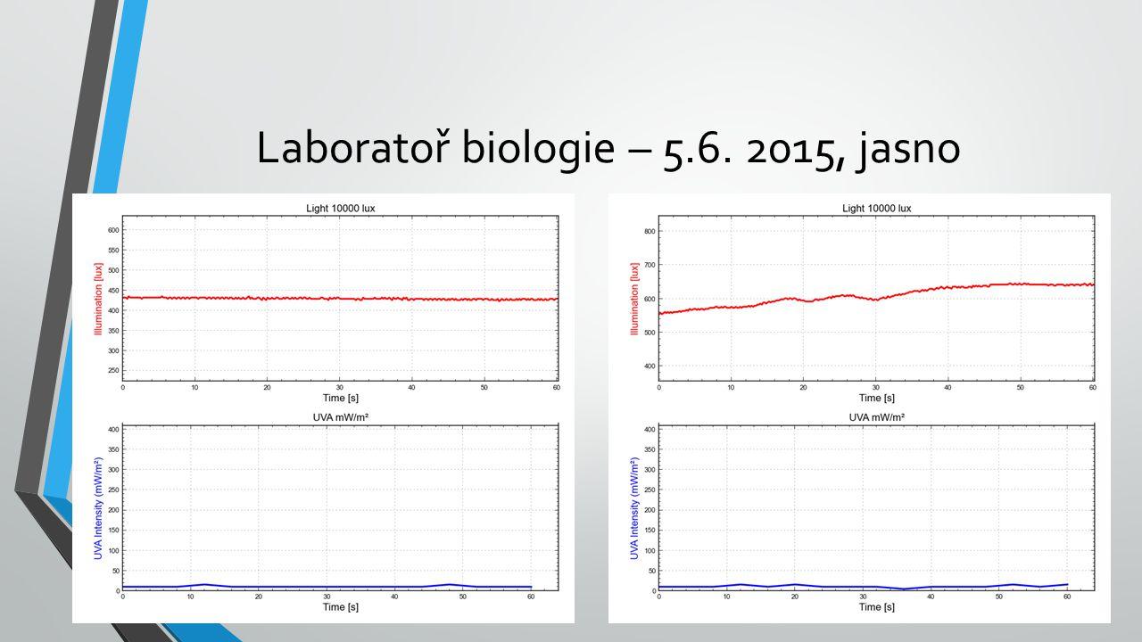 Laboratoř biologie – 5.6. 2015, jasno