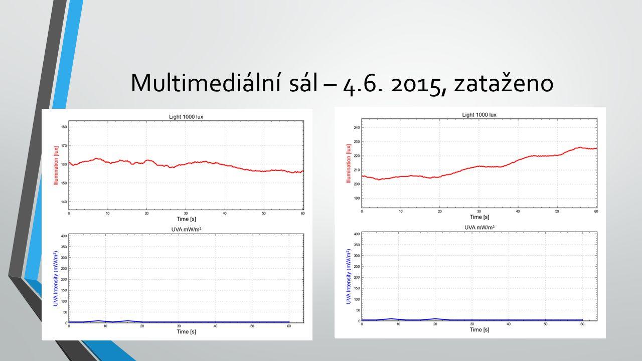 Multimediální sál – 4.6. 2015, zataženo