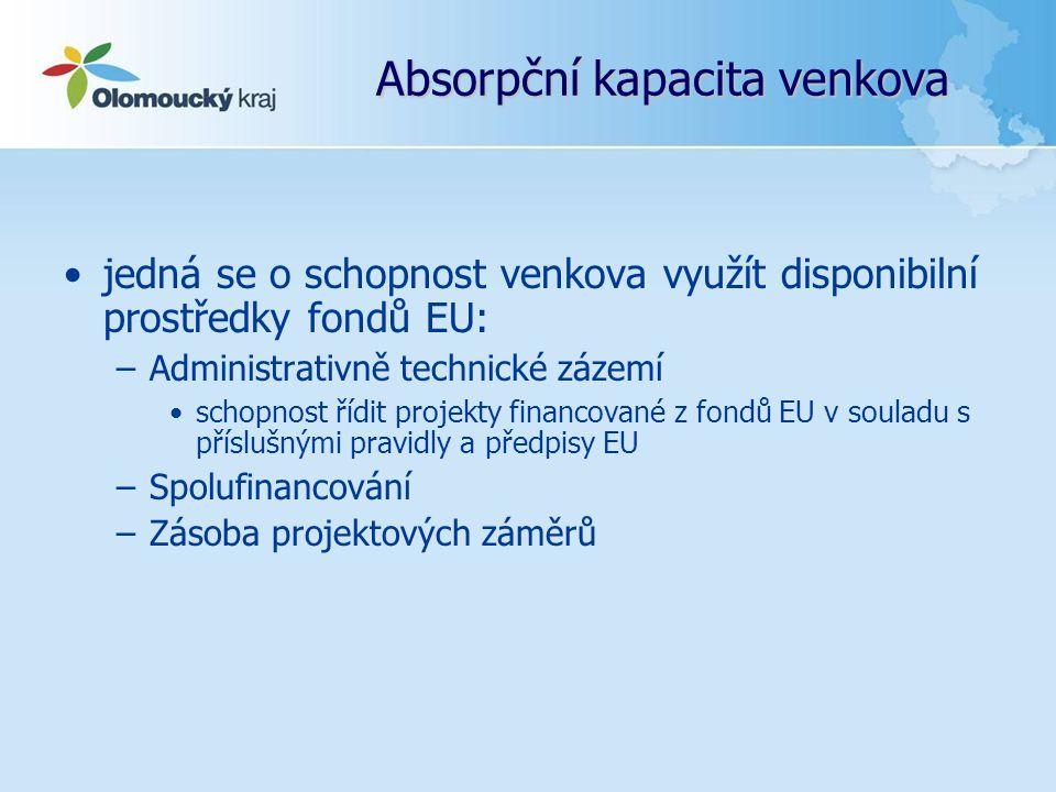 Absorpční kapacita venkova jedná se o schopnost venkova využít disponibilní prostředky fondů EU: –Administrativně technické zázemí schopnost řídit pro