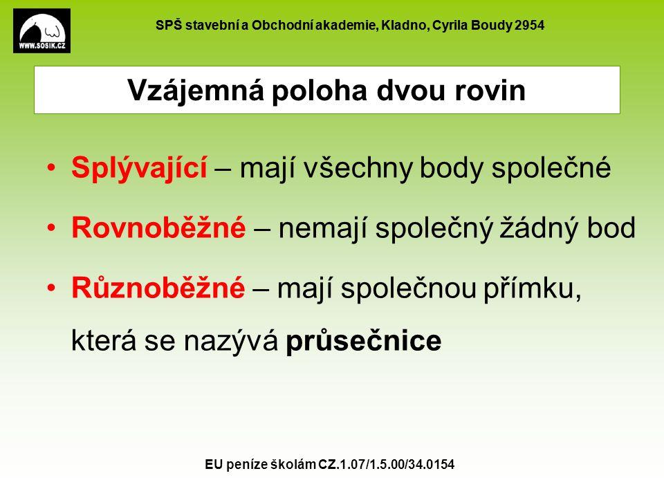 SPŠ stavební a Obchodní akademie, Kladno, Cyrila Boudy 2954 EU peníze školám CZ.1.07/1.5.00/34.0154 Vzájemná poloha dvou rovin Splývající – mají všech