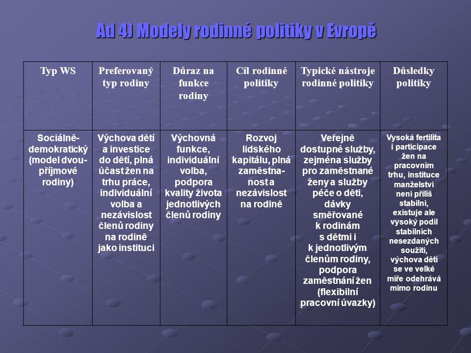 Ad 4) Modely rodinné politiky v Evropě Typ WSPreferovaný typ rodiny Důraz na funkce rodiny Cíl rodinné politiky Typické nástroje rodinné politiky Důsl