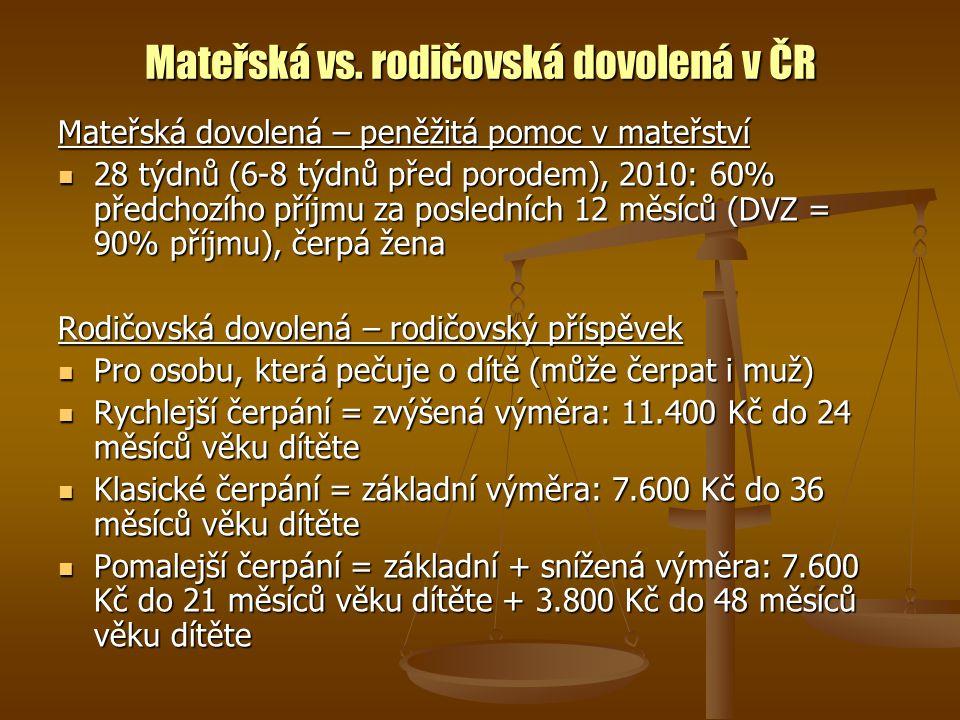 Mateřská vs. rodičovská dovolená v ČR Mateřská dovolená – peněžitá pomoc v mateřství 28 týdnů (6-8 týdnů před porodem), 2010: 60% předchozího příjmu z