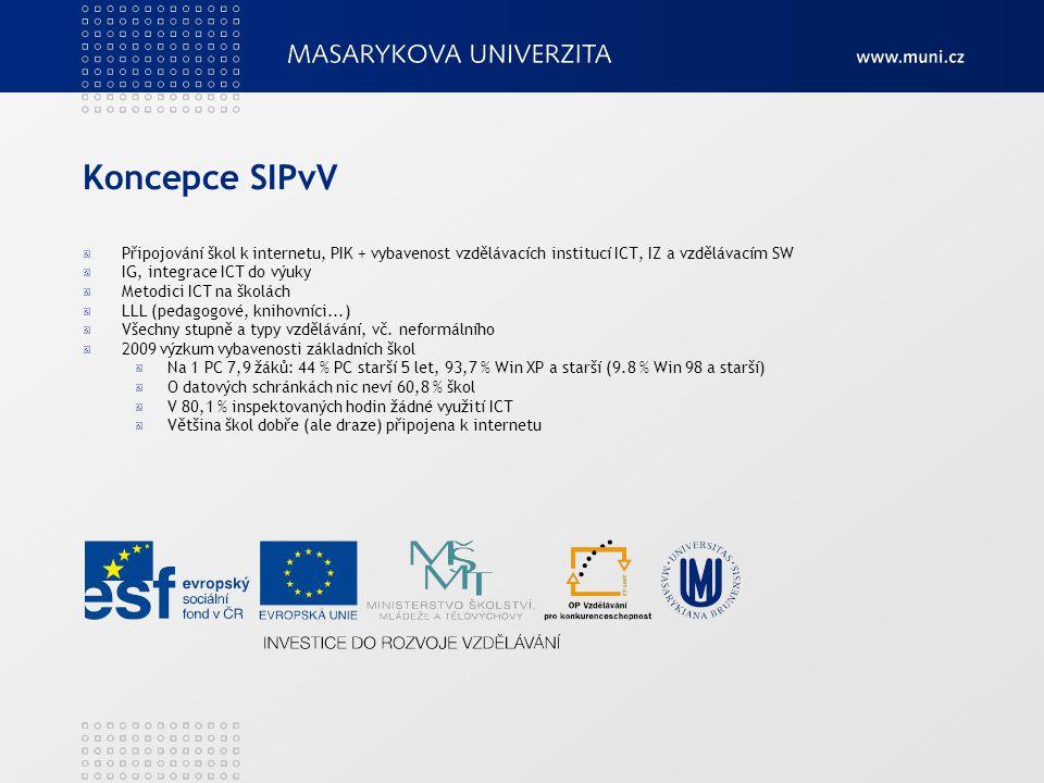 Koncepce SIPvV Připojování škol k internetu, PIK + vybavenost vzdělávacích institucí ICT, IZ a vzdělávacím SW IG, integrace ICT do výuky Metodici ICT