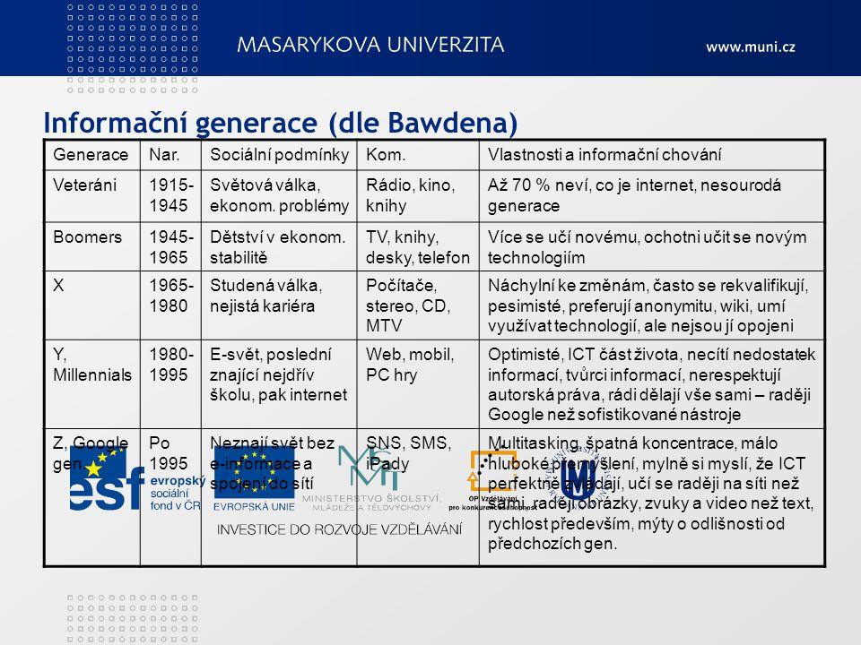 Informační generace (dle Bawdena) GeneraceNar.Sociální podmínkyKom.Vlastnosti a informační chování Veteráni1915- 1945 Světová válka, ekonom. problémy