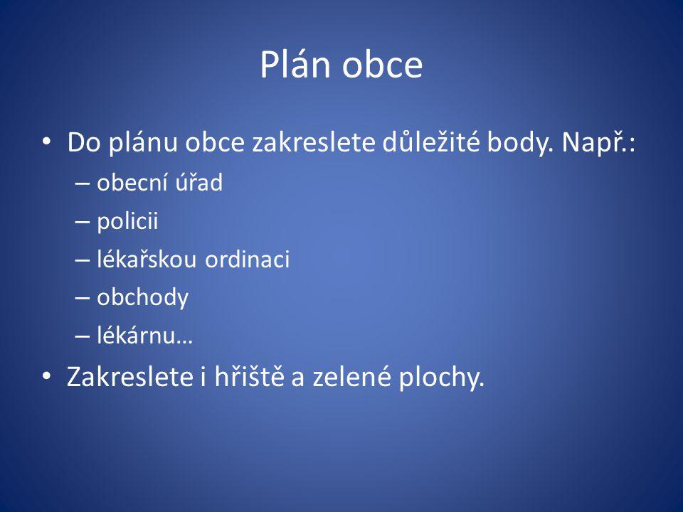 Plán obce Do plánu obce zakreslete důležité body.