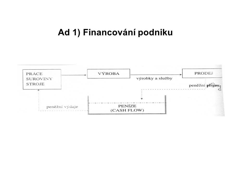 Úkoly finančního managementu: -Opatřit kapitál -Alokovat kapitál -Rozdělit zisk -Plánovat, analyzovat, hodnotit