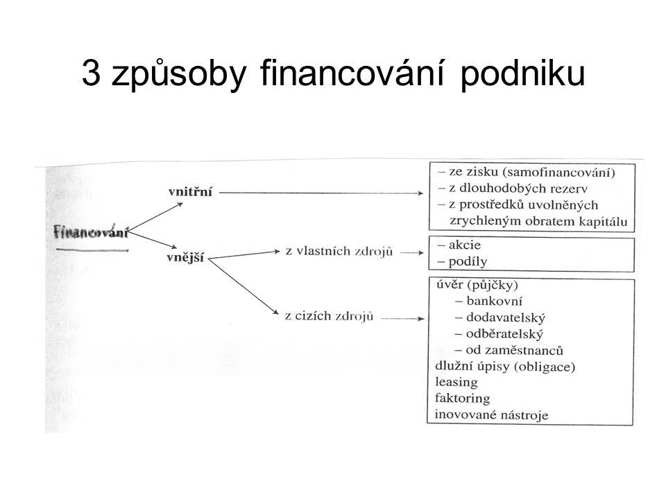 Běžné financování -řízení pracovního kapitálu -optimální výše pracovního kapitálu