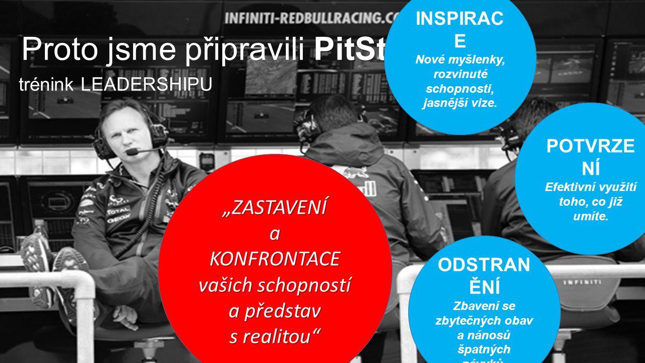 PitStop Proto jsme připravili PitStop trénink LEADERSHIPU POTVRZE NÍ Efektivní využití toho, co již umíte.