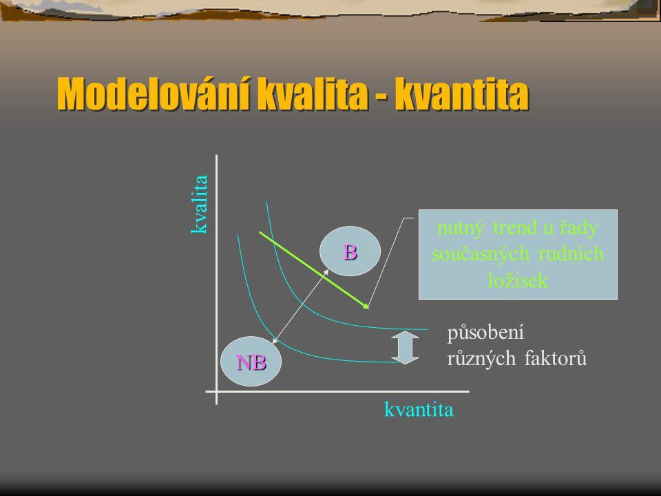 Modelování kvalita - kvantita kvantita kvalita B NB působení různých faktorů nutný trend u řady současných rudních ložisek