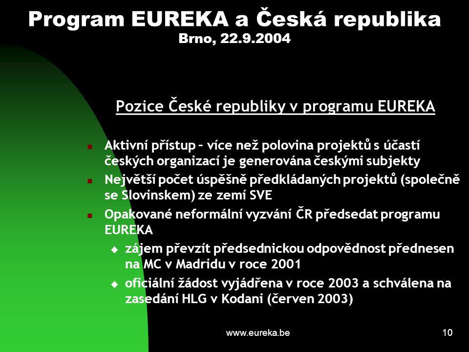 www.eureka.be10 Program EUREKA a Česká republika Brno, 22.9.2004 Pozice České republiky v programu EUREKA Aktivní přístup – více než polovina projektů