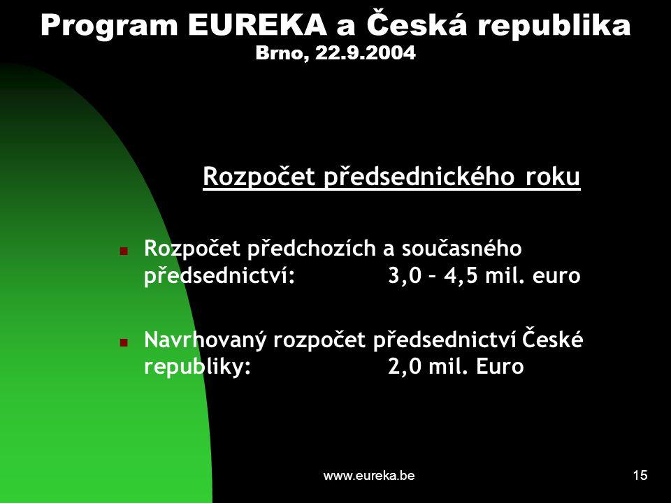 www.eureka.be15 Program EUREKA a Česká republika Brno, 22.9.2004 Rozpočet předsednického roku Rozpočet předchozích a současného předsednictví: 3,0 – 4