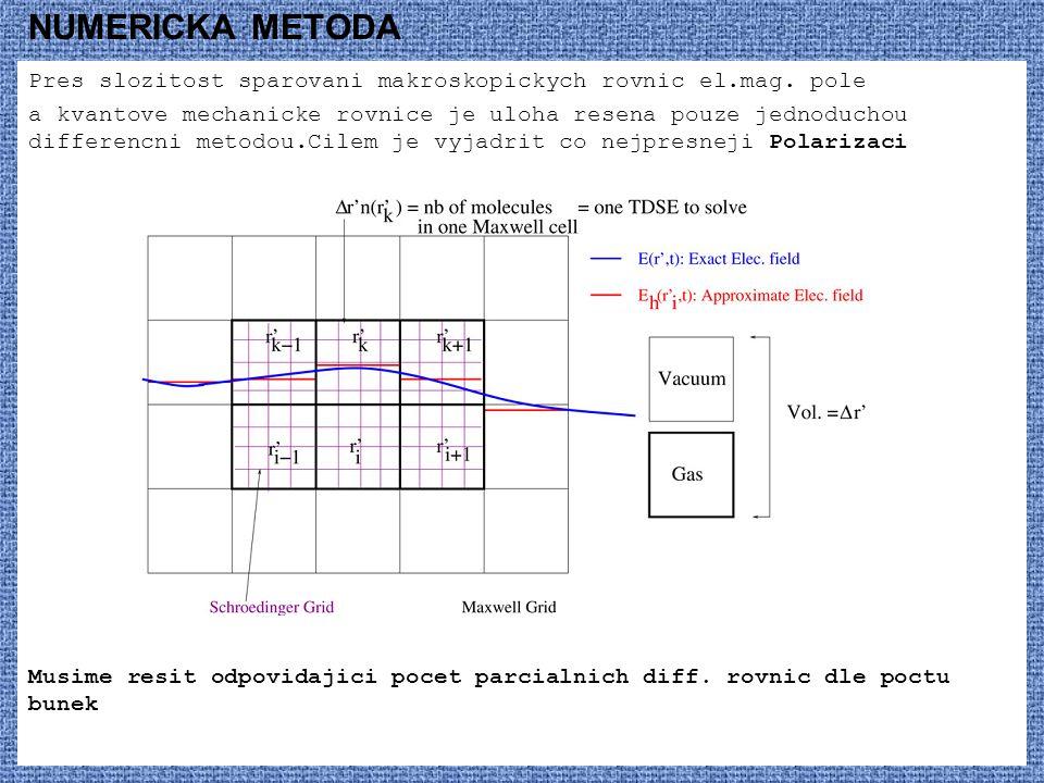 NUMERICKA METODA Pres slozitost sparovani makroskopickych rovnic el.mag.