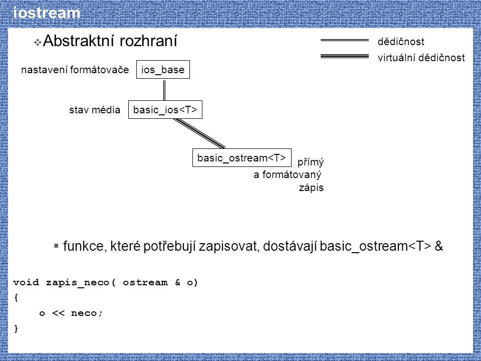 iostream  Abstraktní rozhraní  funkce, které potřebují zapisovat, dostávají basic_ostream & void zapis_neco( ostream & o) { o << neco; } ios_base basic_ios basic_ostream nastavení formátovače stav média přímý a formátovaný zápis dědičnost virtuální dědičnost