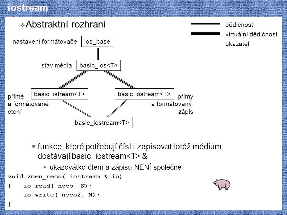 iostream  Abstraktní rozhraní  funkce, které potřebují číst i zapisovat totéž médium, dostávají basic_iostream & ukazovátko čtení a zápisu NENÍ společné void zmen_neco( iostream & io) { io.read( neco, N); io.write( neco2, N); } ios_base basic_ios basic_istream basic_ostream basic_iostream nastavení formátovače stav média přímé a formátované čtení přímý a formátovaný zápis dědičnost virtuální dědičnost ukazatel