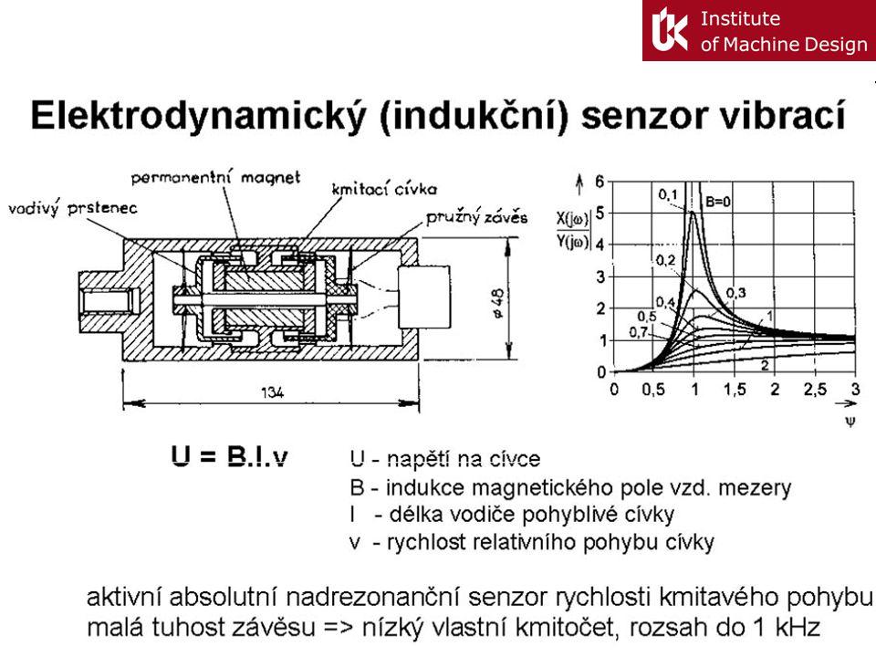 Elektrodynamický (indukční) senzor polohy