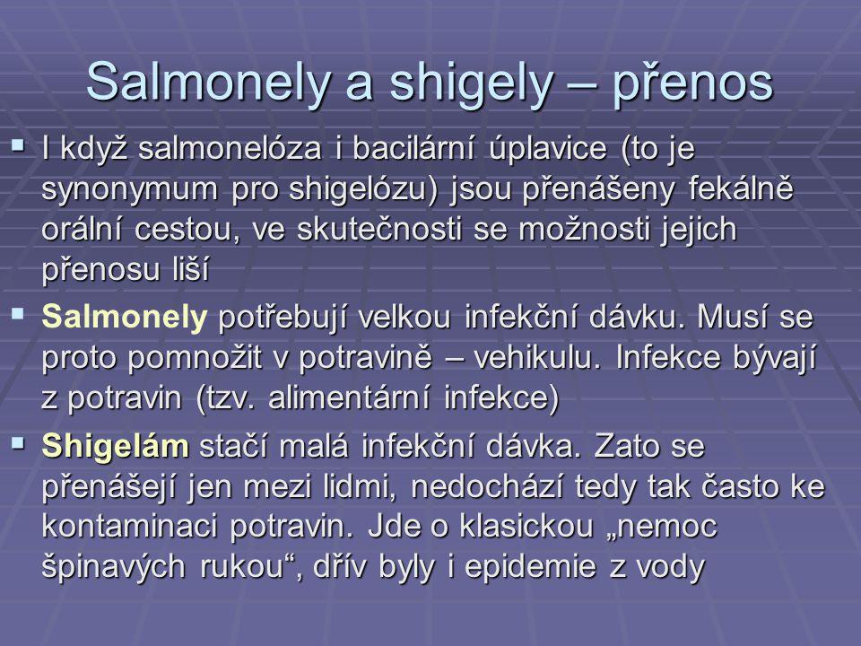 Salmonely a shigely – přenos  I když salmonelóza i bacilární úplavice (to je synonymum pro shigelózu) jsou přenášeny fekálně orální cestou, ve skuteč