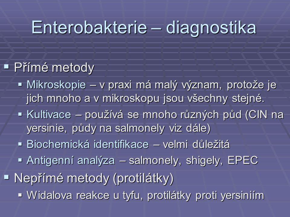 Enterobakterie – diagnostika  Přímé metody  Mikroskopie – v praxi má malý význam, protože je jich mnoho a v mikroskopu jsou všechny stejné.  Kultiv