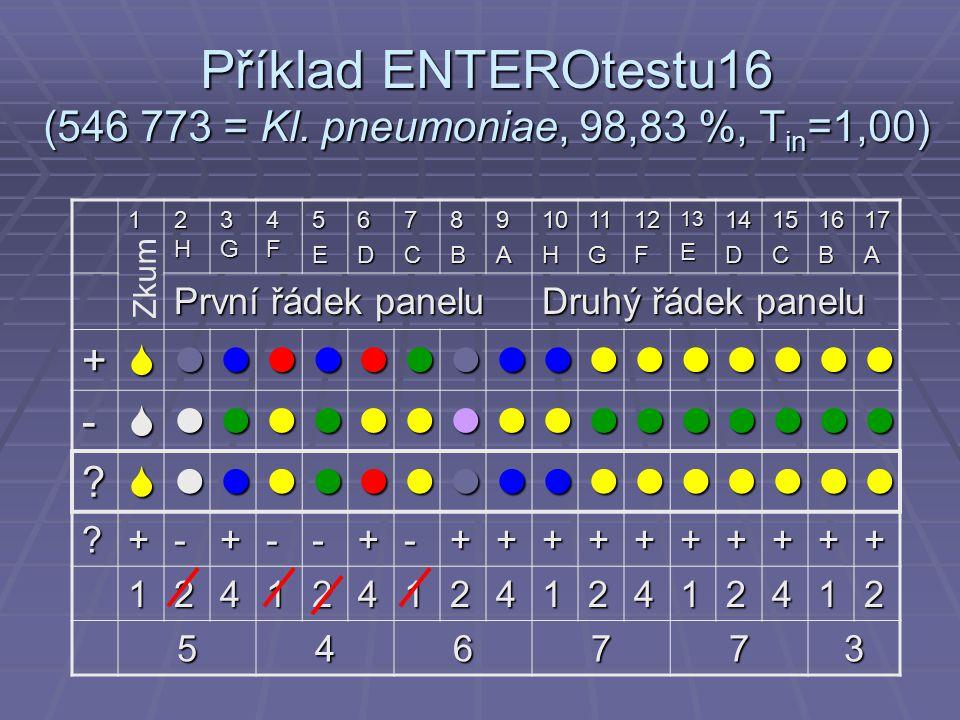 Příklad ENTEROtestu16 (546 773 = Kl. pneumoniae, 98,83 %, T in =1,00) 1 2H2H2H2H 3G3G3G3G 4F4F4F4F5E6D7C8B9A10H11G12F13E14D15C16B17A První řádek panel