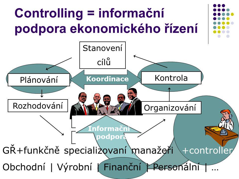 Komunikace Realizace Controlling = informační podpora ekonomického řízení Plánování Organizování Stanovení cílů Rozhodování Kontrola +controller Koord