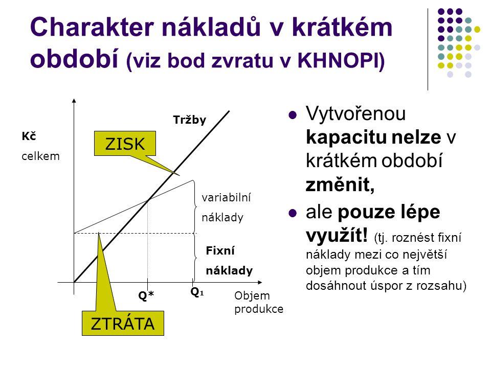 Charakter nákladů v krátkém období (viz bod zvratu v KHNOPI) Kč celkem Objem produkce variabilní náklady Tržby Fixní náklady Q1Q1 Vytvořenou kapacitu