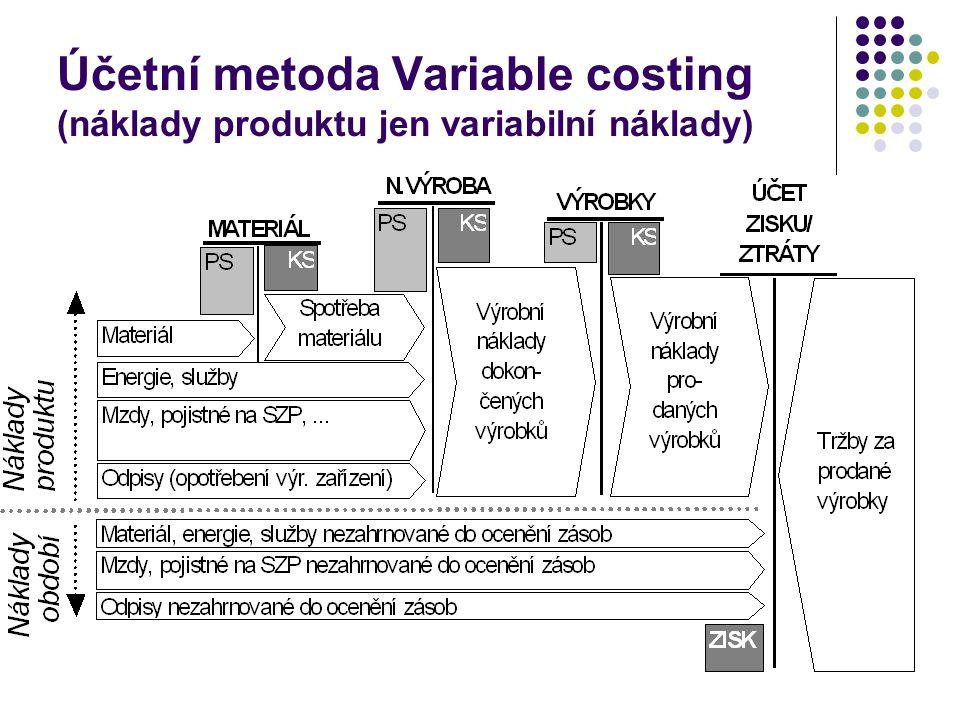 Účetní metoda Variable costing (náklady produktu jen variabilní náklady)