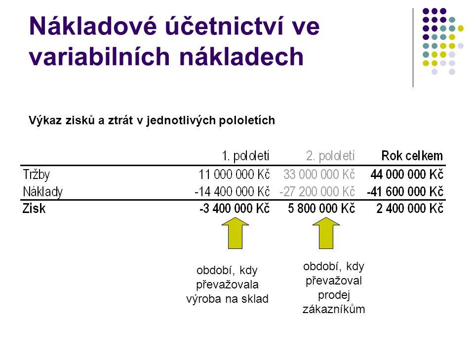 Výkaz zisků a ztrát v jednotlivých pololetích období, kdy převažovala výroba na sklad období, kdy převažoval prodej zákazníkům