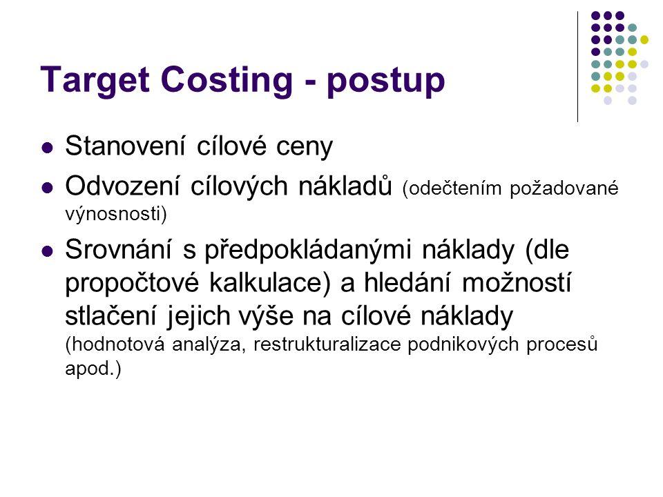 Target Costing - postup Stanovení cílové ceny Odvození cílových nákladů (odečtením požadované výnosnosti) Srovnání s předpokládanými náklady (dle prop