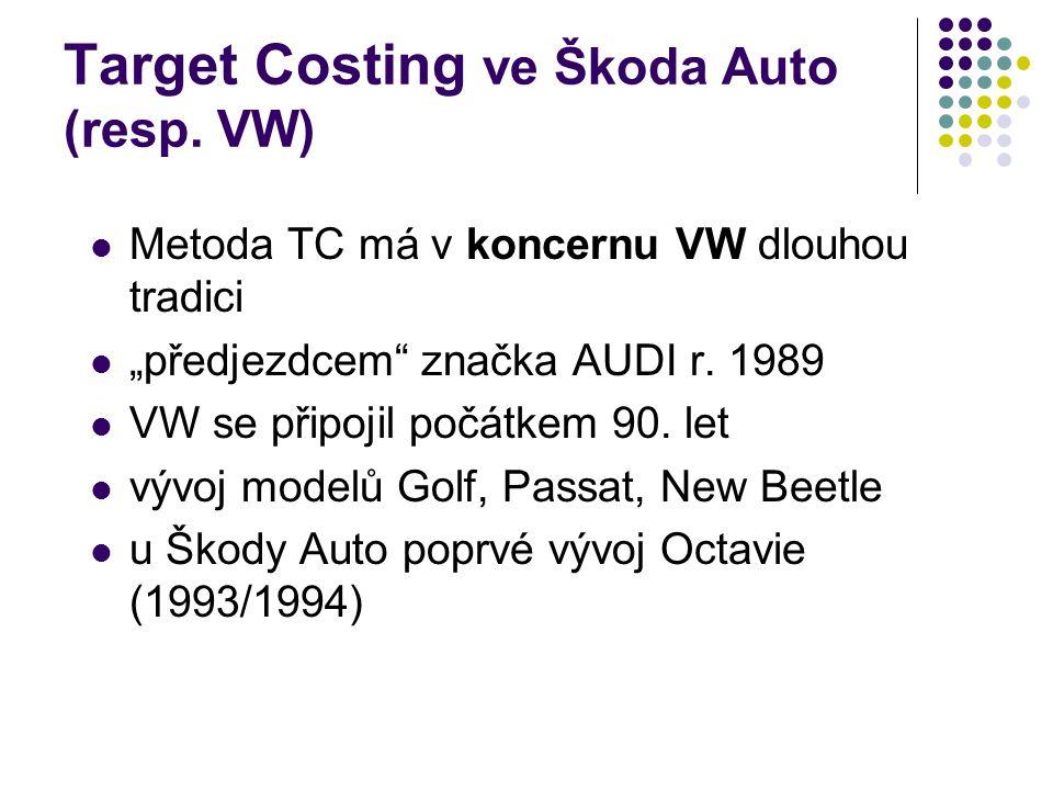 """Target Costing ve Škoda Auto (resp. VW) Metoda TC má v koncernu VW dlouhou tradici """"předjezdcem"""" značka AUDI r. 1989 VW se připojil počátkem 90. let v"""