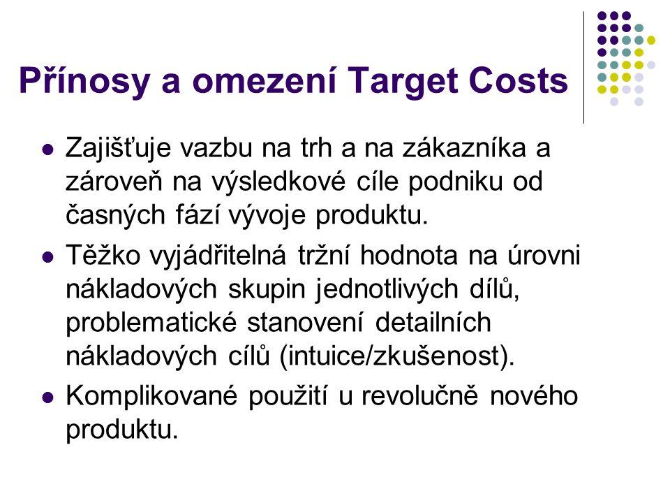 Přínosy a omezení Target Costs Zajišťuje vazbu na trh a na zákazníka a zároveň na výsledkové cíle podniku od časných fází vývoje produktu. Těžko vyjád