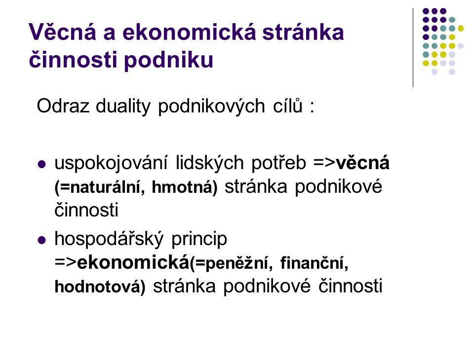 Řízení finanční (ekonomické) stránky činnosti podniku Podnik = systém PODNIK
