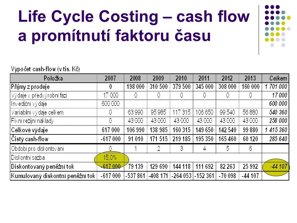 Life Cycle Costing – cash flow a promítnutí faktoru času