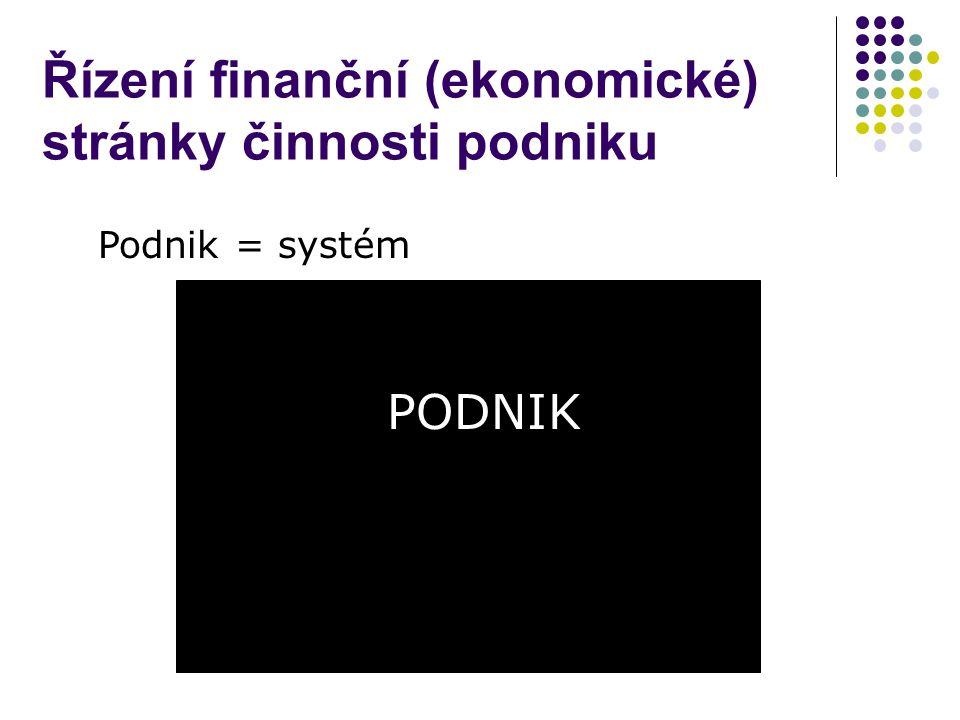 Příklad – cena za výkon střediska Doprava (zadání) Organizační struktura podniku Nábytek Moravia, a.s.: