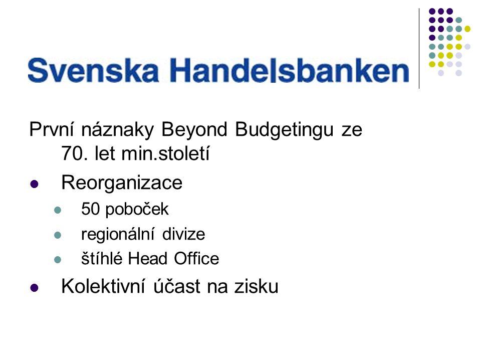 První náznaky Beyond Budgetingu ze 70. let min.století Reorganizace 50 poboček regionální divize štíhlé Head Office Kolektivní účast na zisku